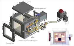 Indicative Fire Resistance Test Furnace FTT