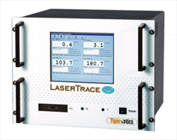 High-performance ppt-level oxygen detection LaserTrace 2.5 O2 Tiger Optics