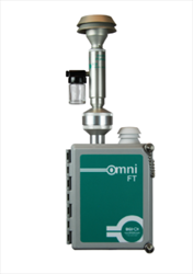 Ambient Particulate Air Samplers OMNIFT BGI