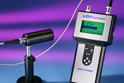 Handheld Luminance Meter uNIT-LL Gamma Scientific